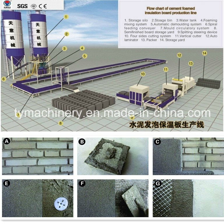 Tianyi Fireproof Thermal Insulation Brick Machine Foam Concrete Pump