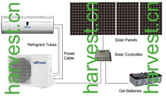 Solar-Mains Hybrid Solar Air Conditioner