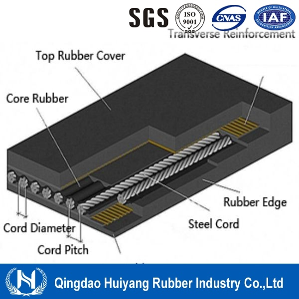 Tear Resistant Steel Cord Rubber Conveyor Belting