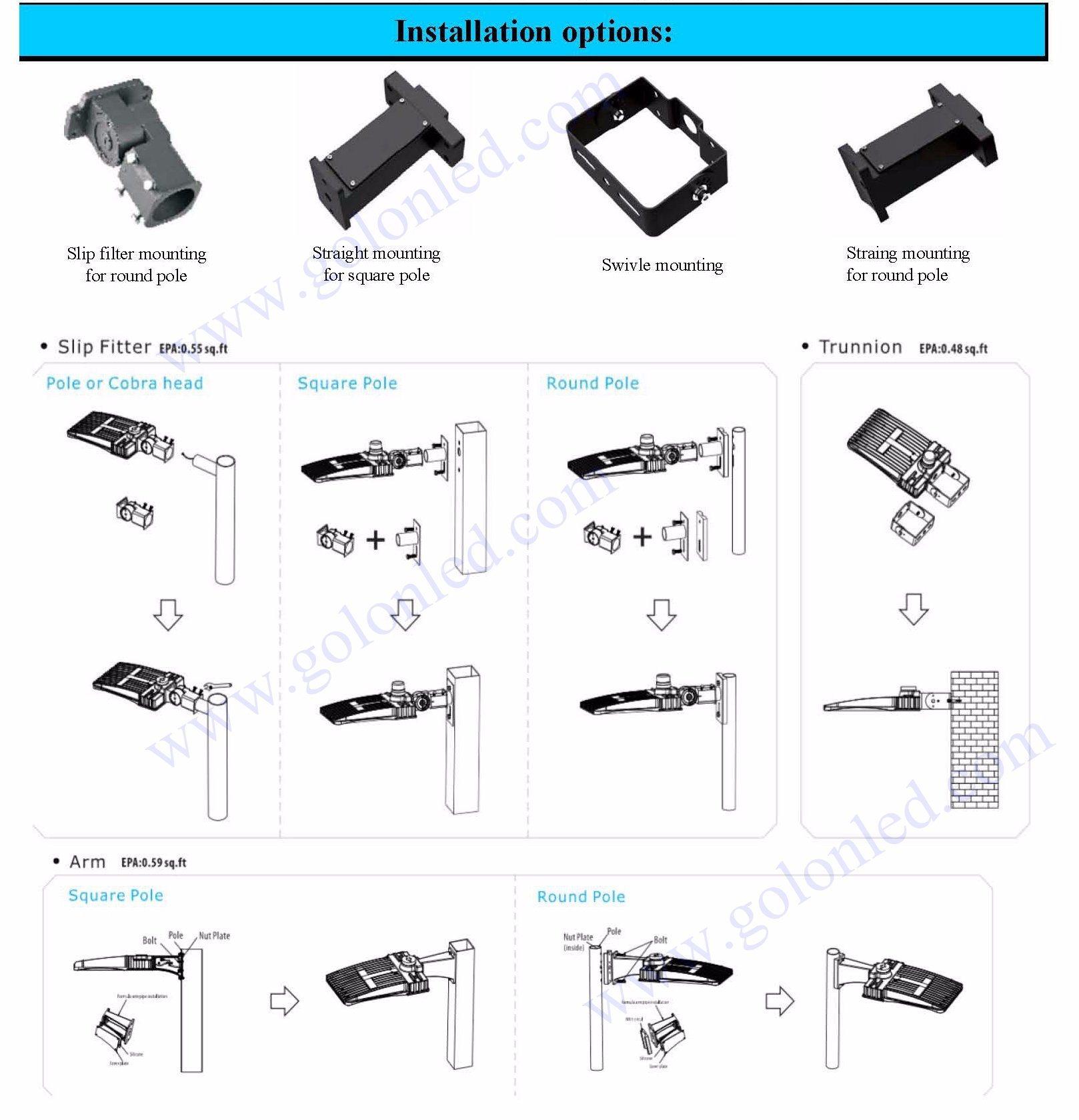 2017 New Design Shoebox Light Retrofit Kit 200W LED Parking Lot Lighting