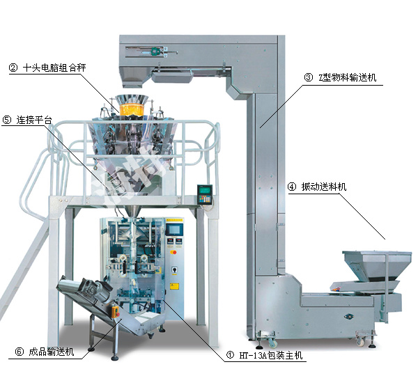Fully Automatic Food Weighing and Packing Machine (HT-FP)