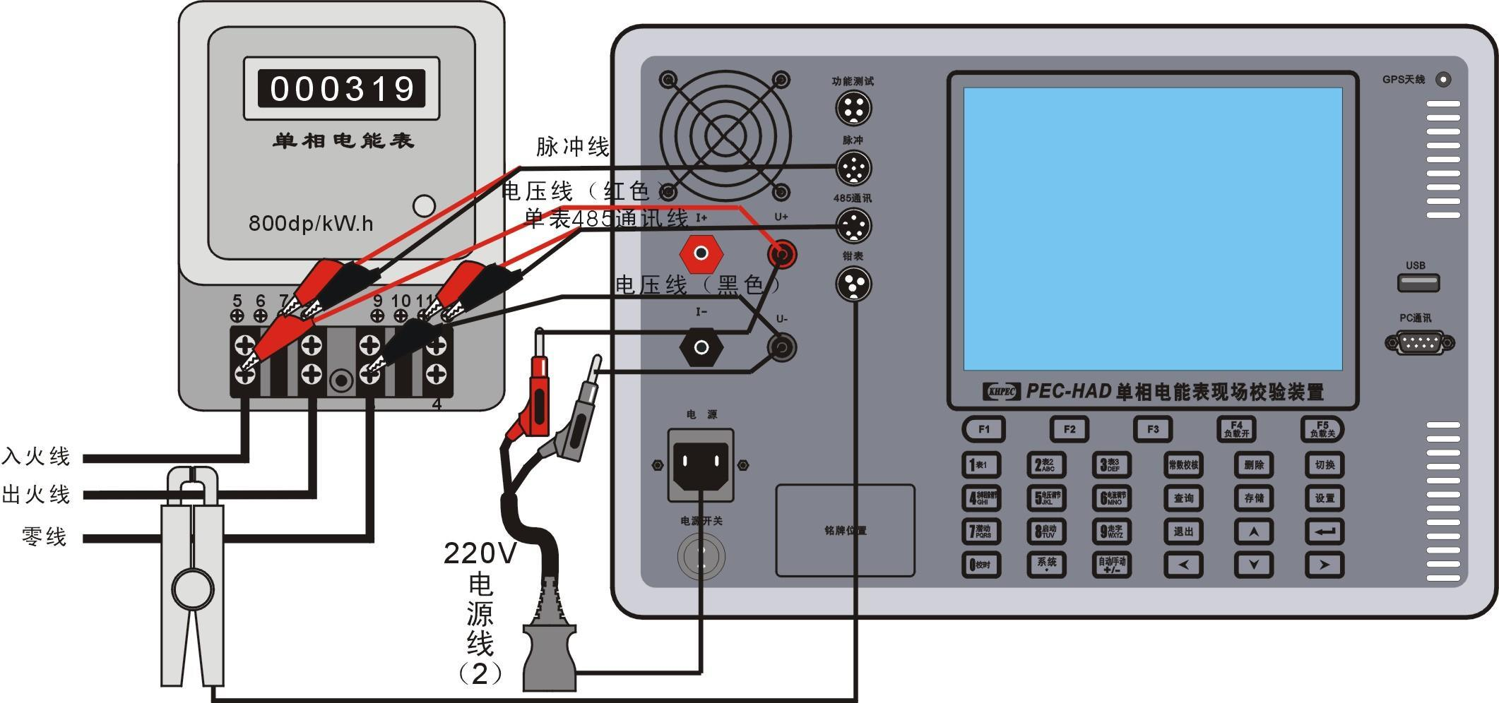 Portable Single Phase Energy Meter Test Equipment with Voltage and Current Sources