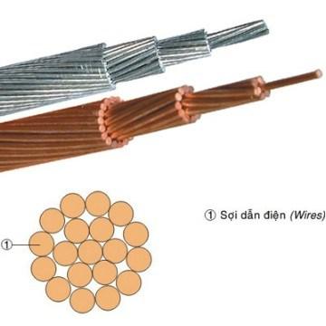 ACSR Steel Core Wire as Per DIN48204 Standard
