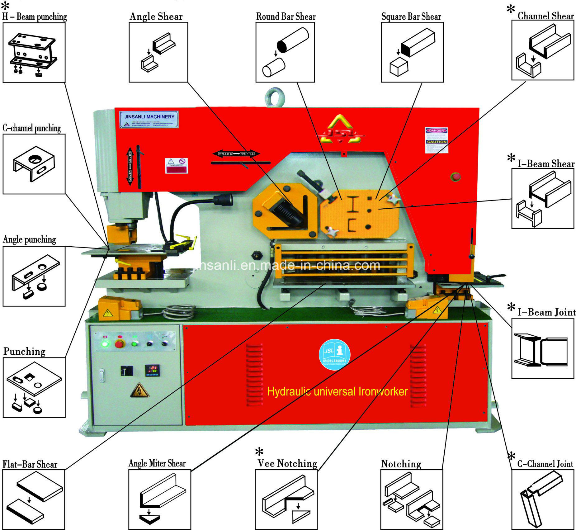 Shanghai Jinsanli Diw Series Automatic Press Machines
