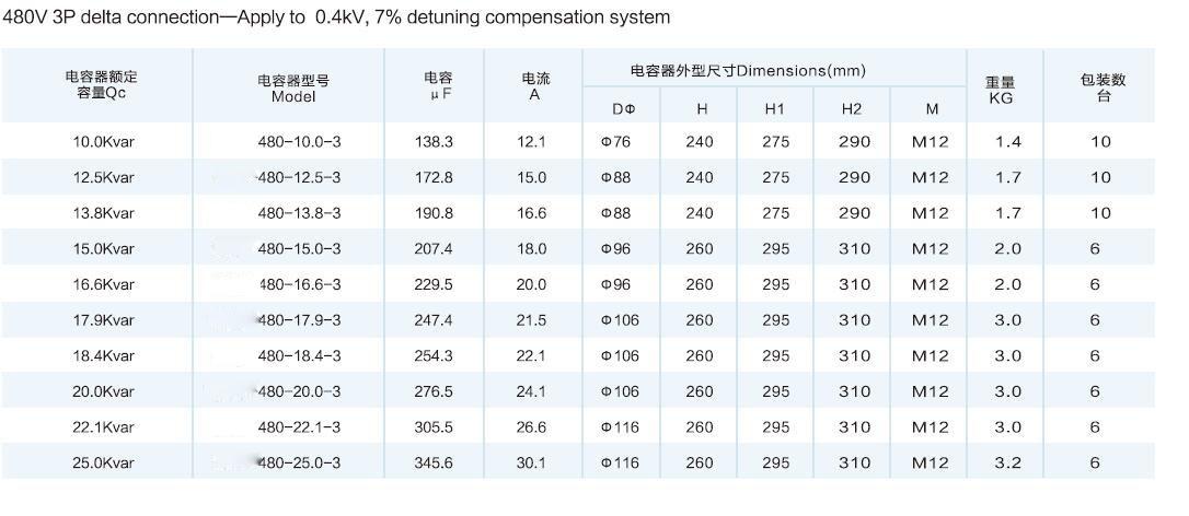 15kvar Single-Phase Low Voltage Power Capacitor Banks 50Hz 280V