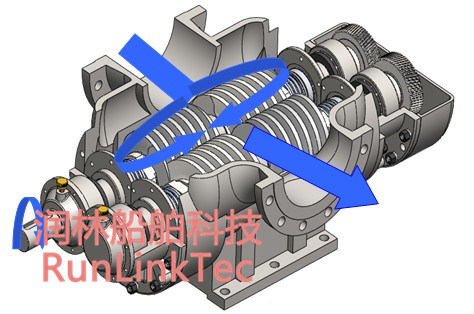 Stainless Screw Pump/Double Screw Pump/Twin Screw Pump/Fuel Oil Pump/2lb4-600-J/600m3/H