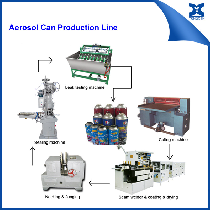 Tin Can Making Machine Automatic Aerosol Can Produciton Line