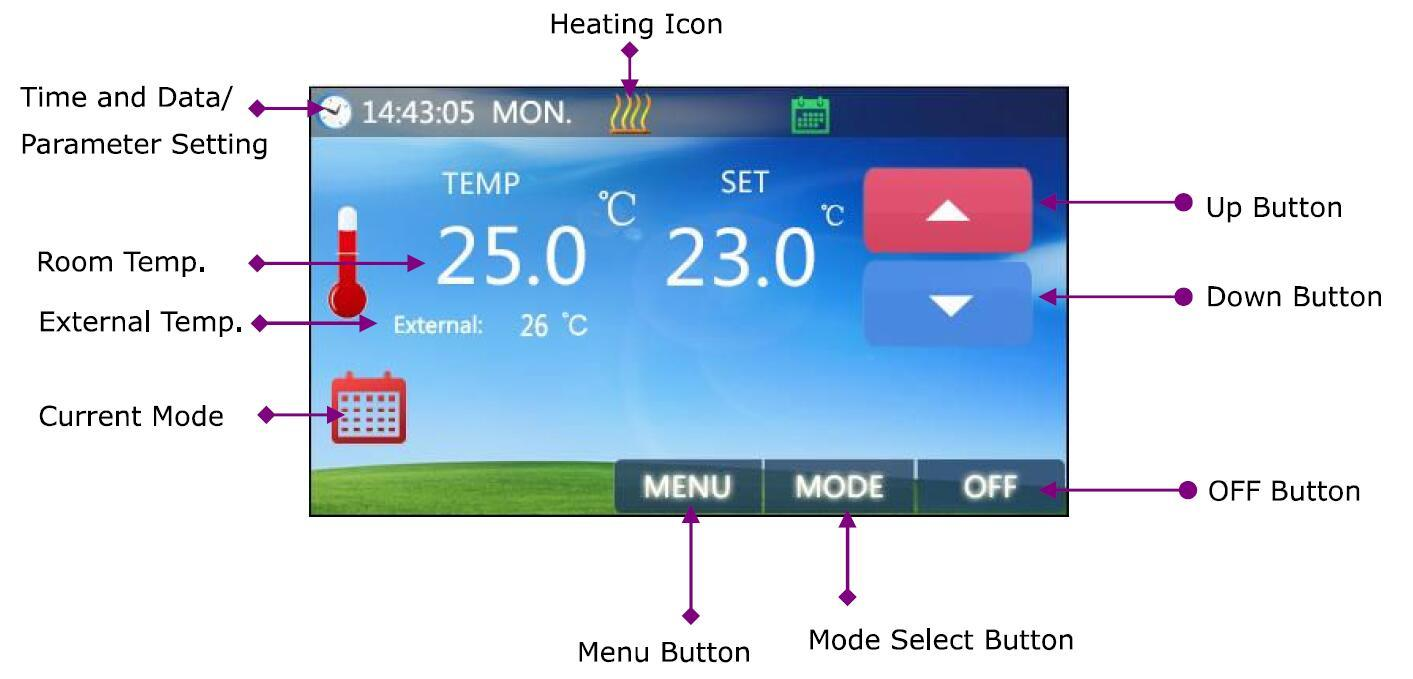 Smart Color Heating Controls Programmable Thermostat Touch Screen (HTW-31-DT12)