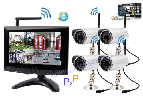 Witson Digital Wireless Camera Monitor Kit, Wireless DVR Kit, Wireless Monitor Kit