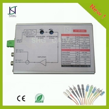 Ht-or-838h FTTH CATV Fiber Optical Receiver