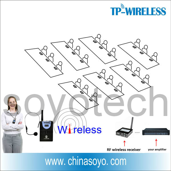 RF Headset Wireless Microphones for Teacher Solution