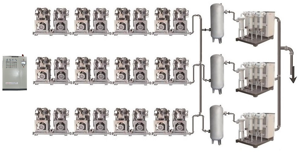 (2-SH-4.0/40) 4.0nm3/Min 30bar-35bar-40bar Pet Bottle-Blowing Dedicated Air Compressor Medium High Pressure Compressor