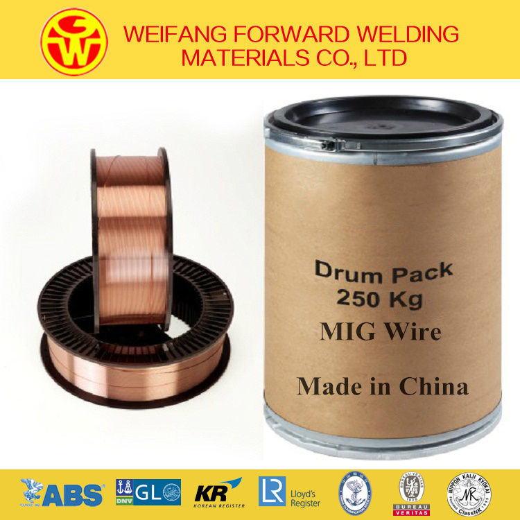 0.8mm 15kg/Plastic Spool MIG Welding Wire Welding Product with Copper Coated and CO2 Gas Shielding