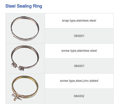 Stainless Steel Sealing Ring for Meter Socket