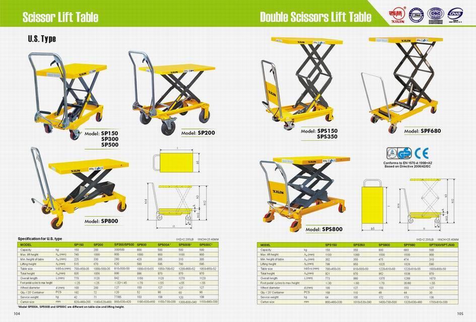 China Scissor Lift Table, Double Scissors Lift Table ...