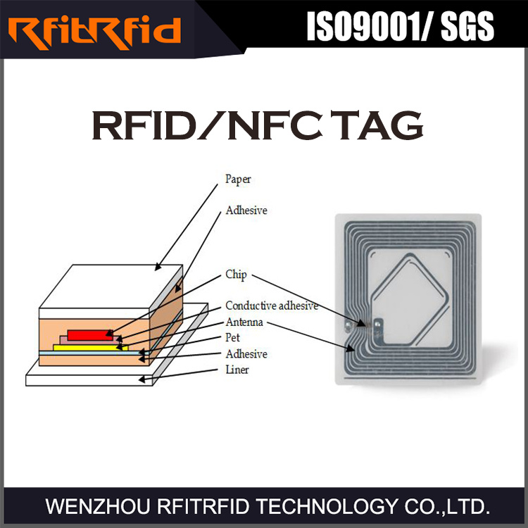 UHF Anti-Metal Resistance Waterproof RFID New Stickers for Bike