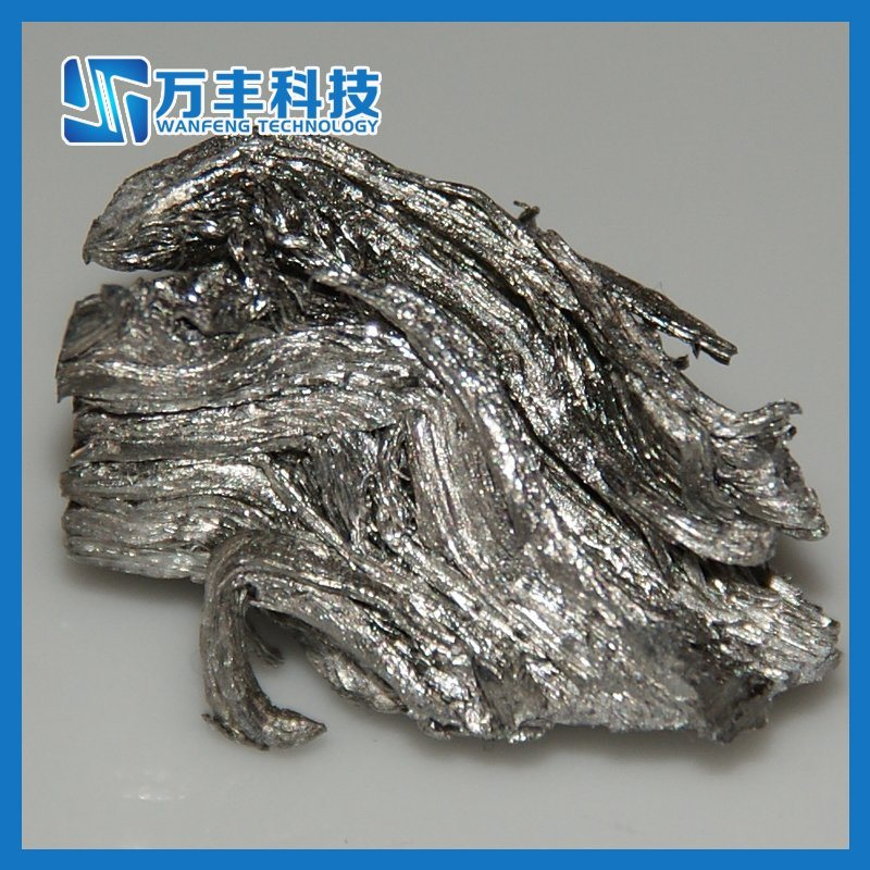 Price of Rare Earth Metal Holmium
