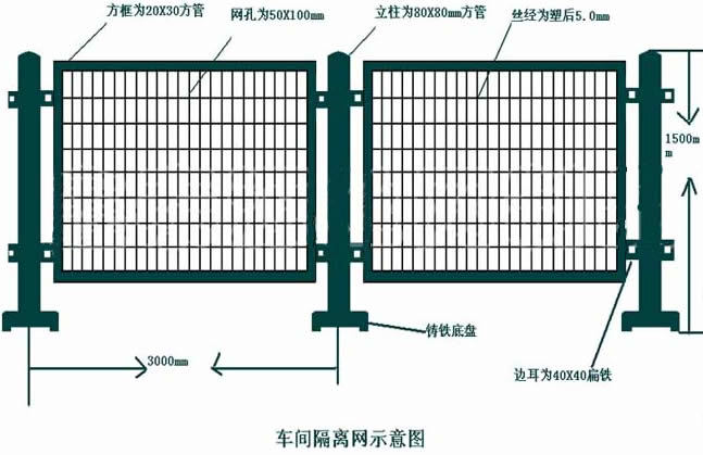 China safety stainless wire mesh fence gate c