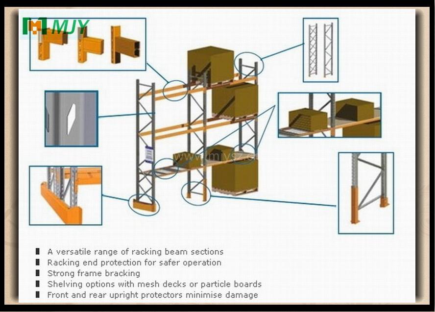Heavy Duty Storage High Pallet Rack Mjy-Zpr01