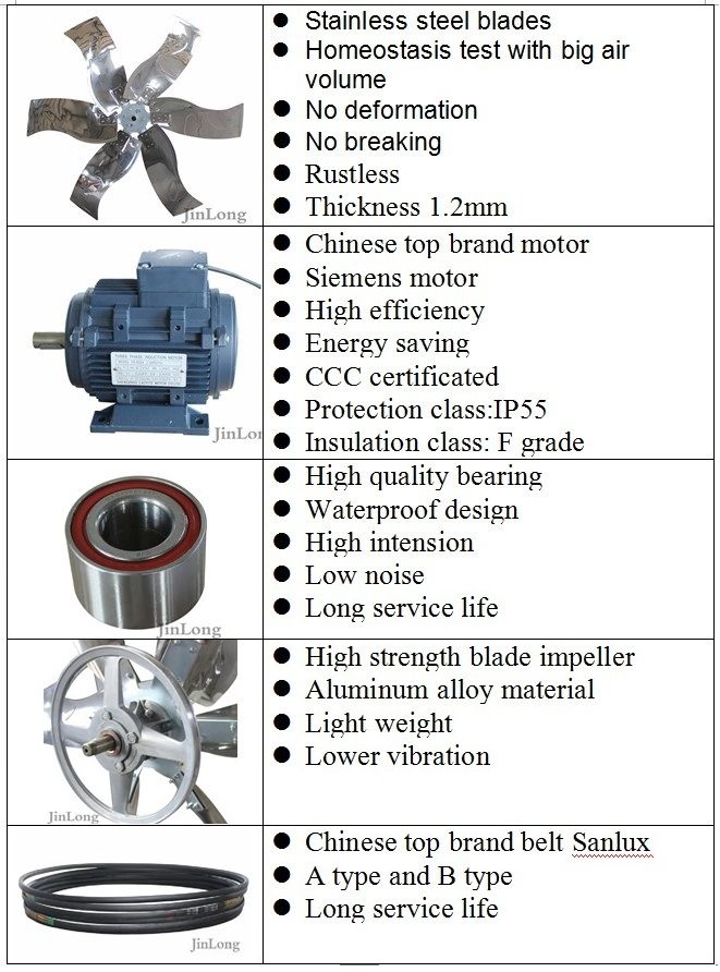 Air Flow 44000m3/H Poultry Fan/Greenhouse Exhaust Fan/Cooling Fan