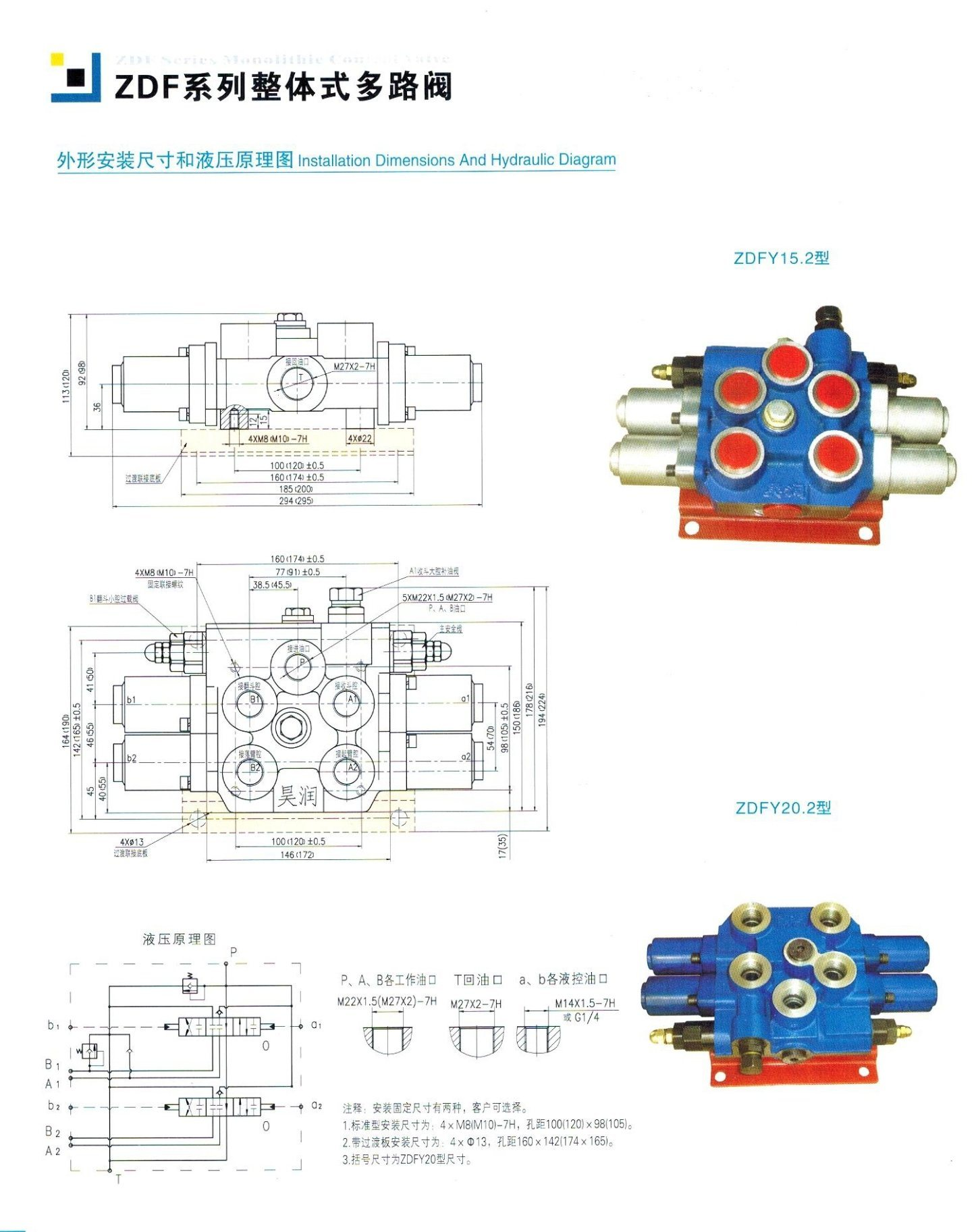 Hydraulic 2 Spools Monoblock Control Industrial Valve Types Parts Manufacturers