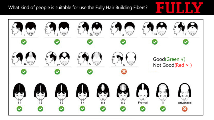 Hair Building Fibers Thick Hair in 30 Seconds
