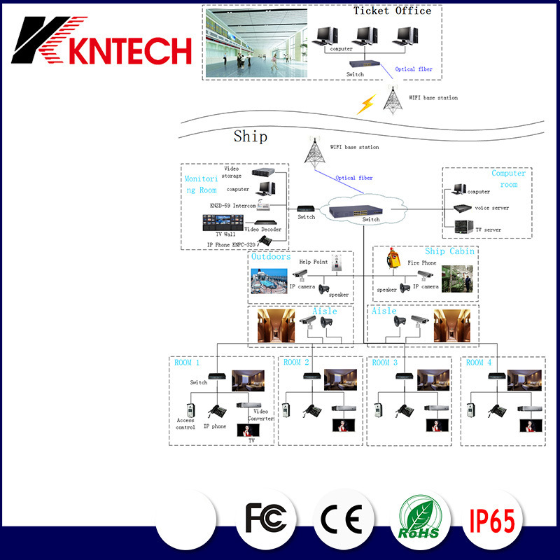 Parking Lot Intecom PCB Board Kntech Kn518 VoIP Card Kit Surface Mount