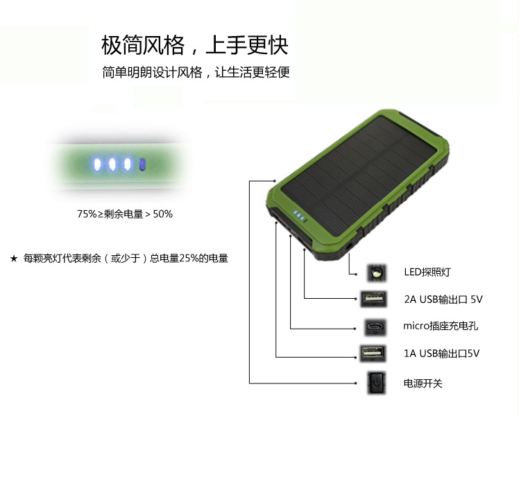 Universal 5V 2A 1USB 10000mAh Panel Back up Portable Battery Solar Charger with 3 in 1 Cable