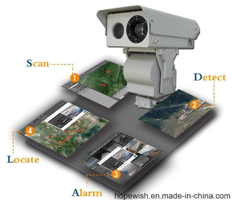 Fire Detection PTZ Thermal Camera for 6km Detection
