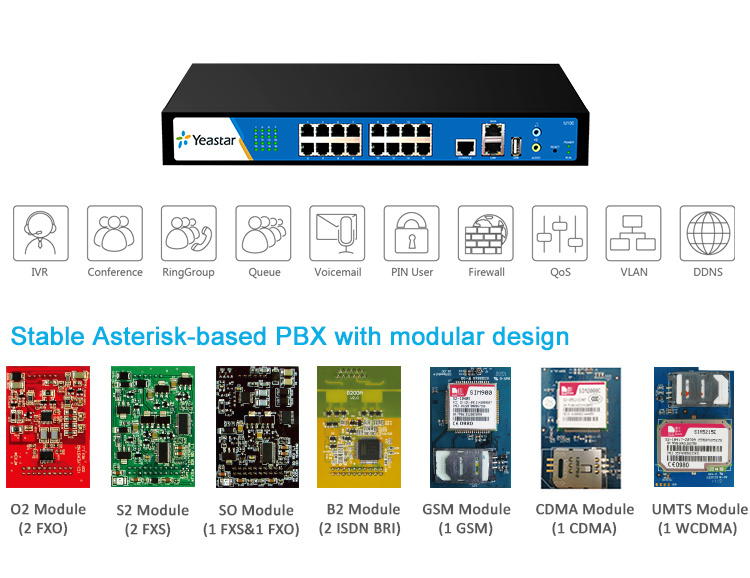 Mutiple- Ports Asterisk Based PBX VoIP Phone System