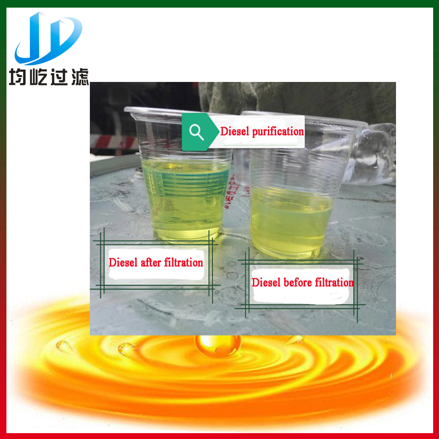 Hydraulic Diesel Oil Filter with Good Quality and Best Price