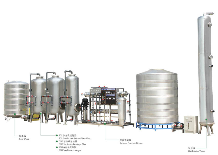 Water Purifying Machine (Water Treatment Machine, Water Purification Machine)