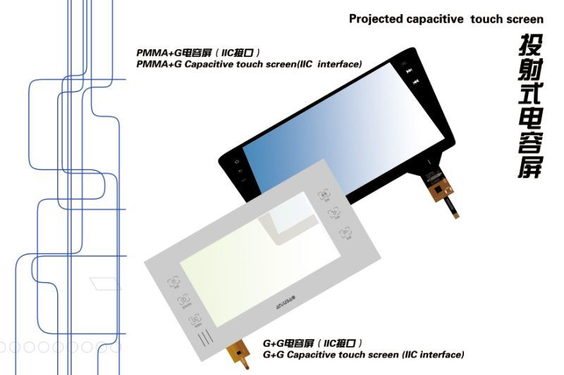 Singway 15 Inch 5wire Resistive Touch Panel for Industrial Control System