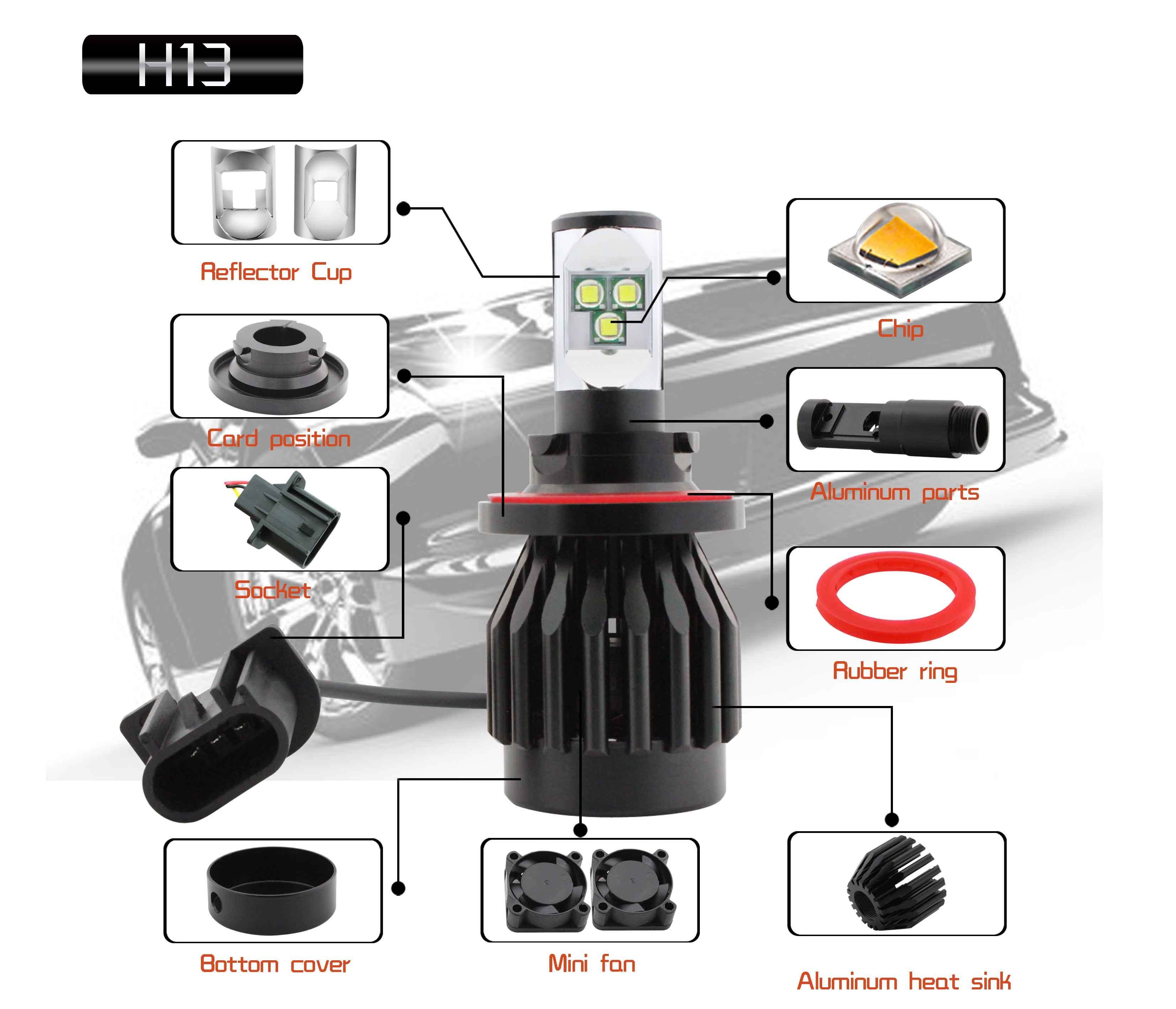 C Ree Chip 4500lm LED Head Light for Universal Cars