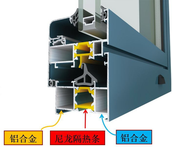 Power Coating Aluminum Extrusion for Windows and Doors /Aluminum Profiles