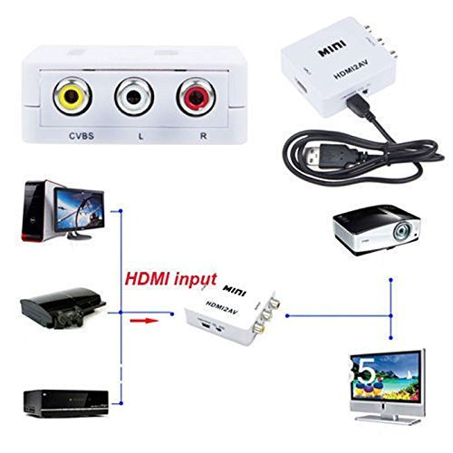 1080P HDMI to AV RCA Converter Adapter