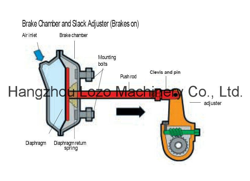 Brake Parts -Brake Chamber