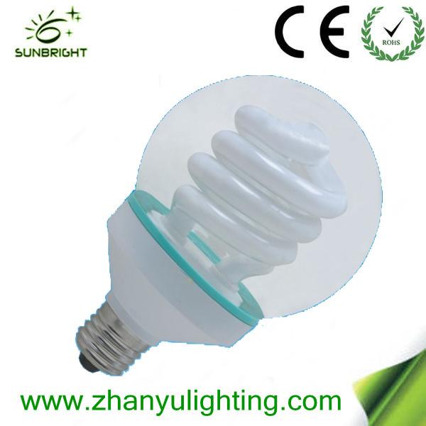 T2 110V DC Golbal Energy Saving CFL