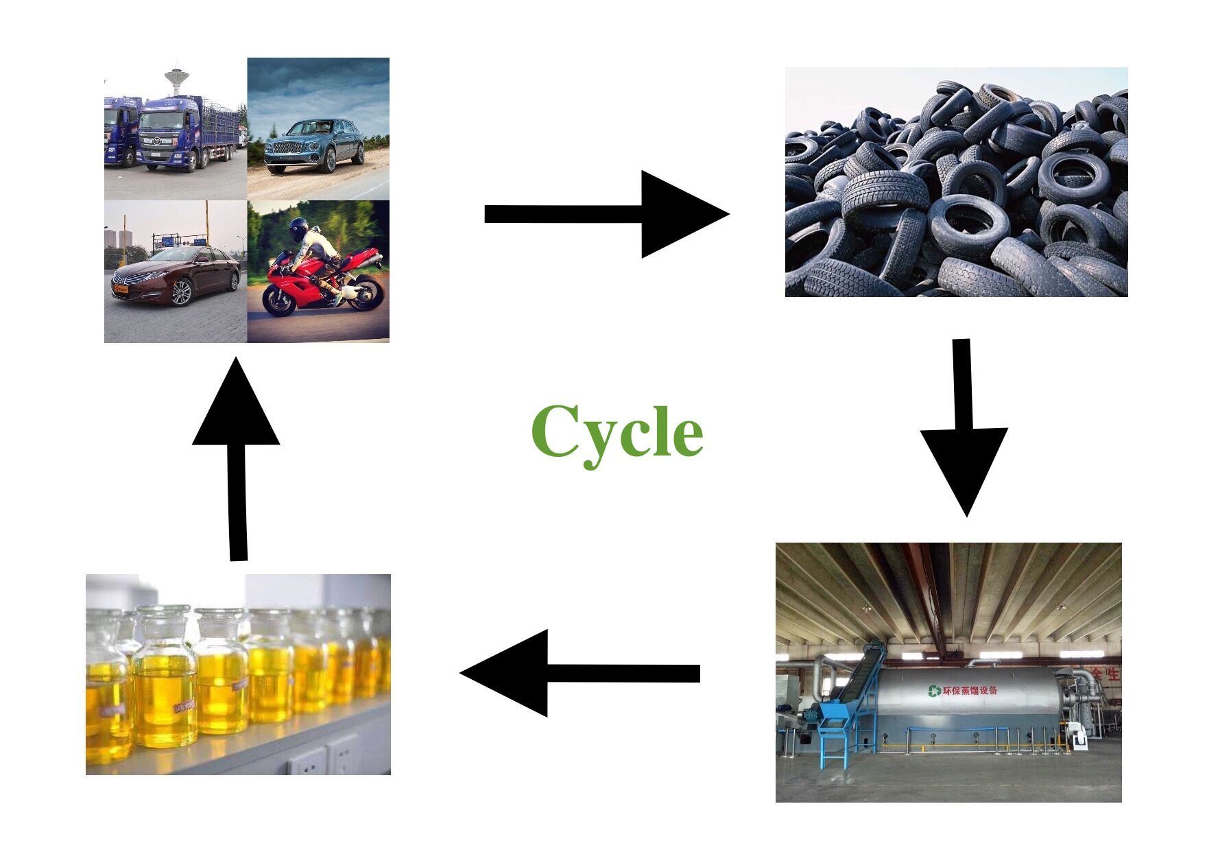 Rubber Refining Equipment for Recycling Materials-Fuel Oil