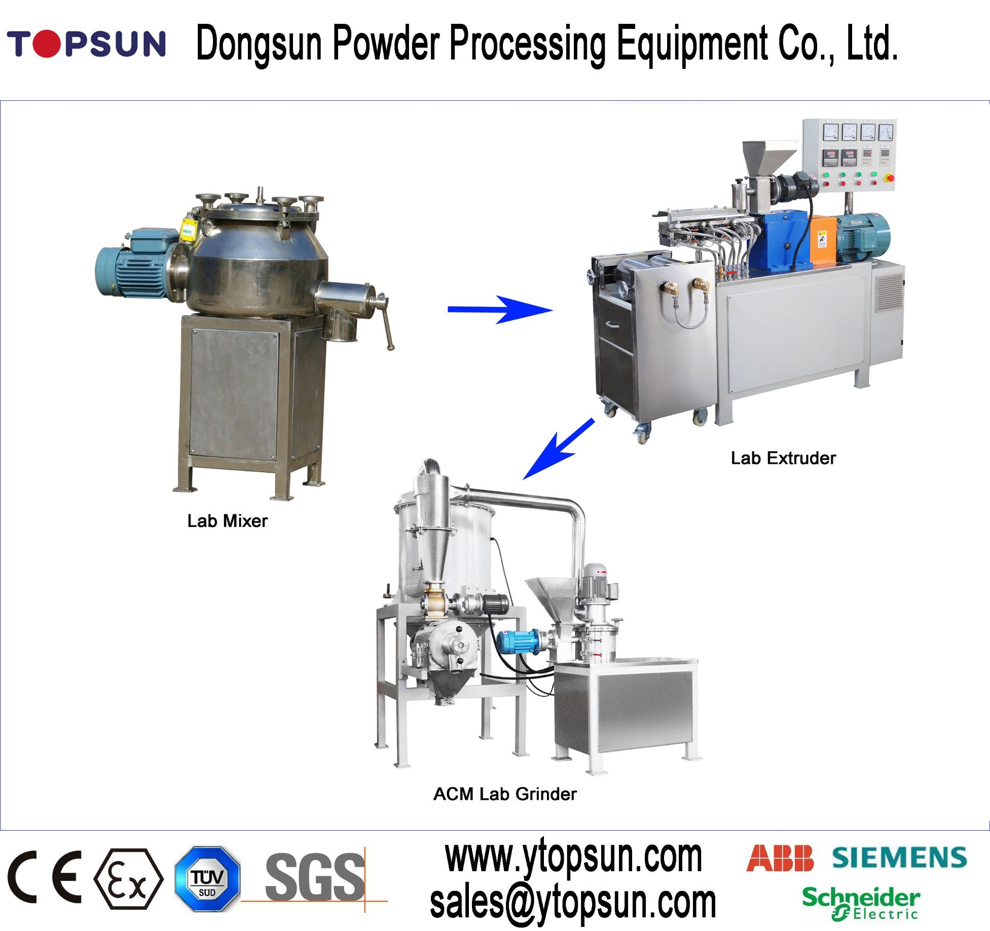 New Style Lab Type Powder Coating Producition Line
