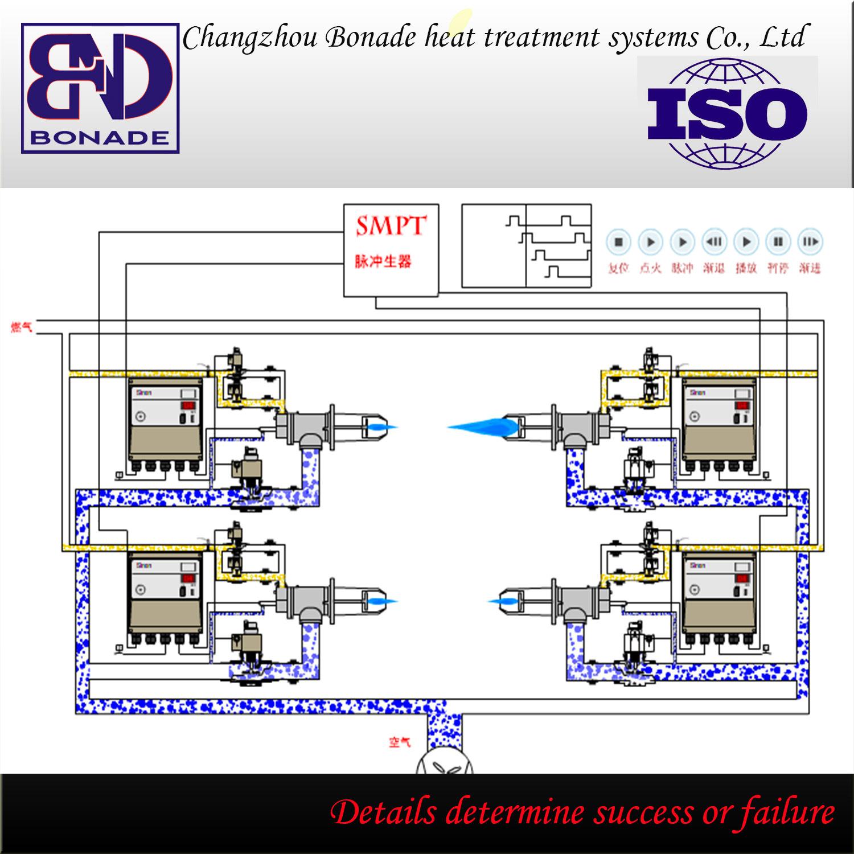 Bogie Hearth Annealing Furnace for Heat Treatment-Trolley Furnace