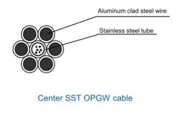 Center-Based Stainless Steel Tube Opgw