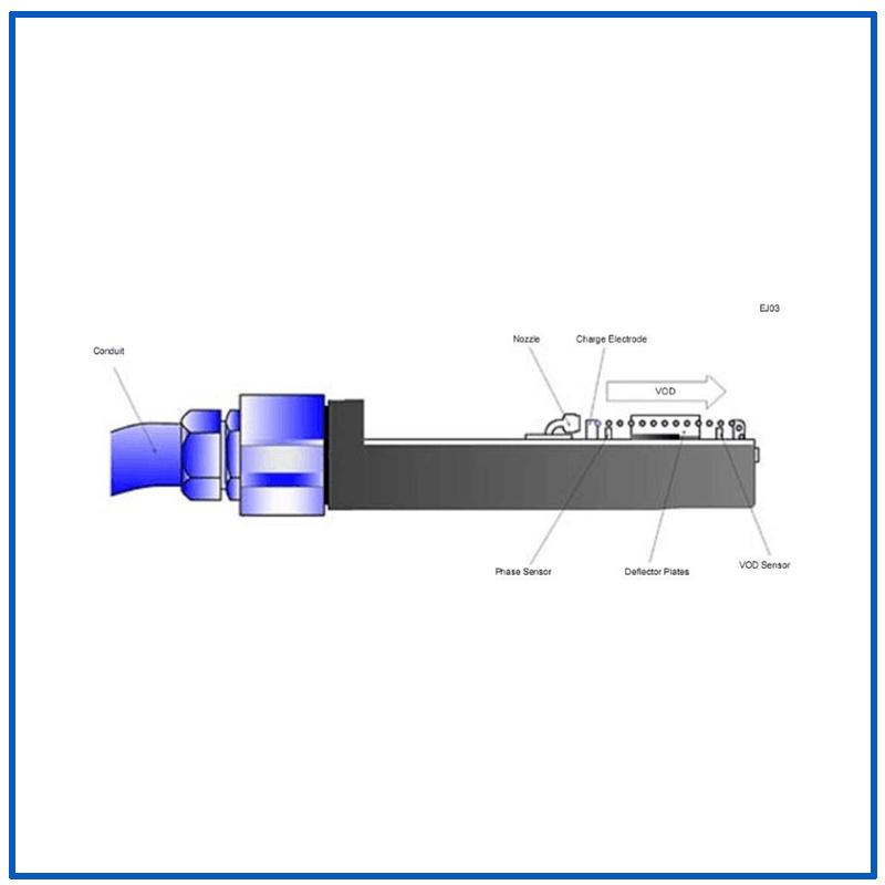 High Speed Tape Printing Machine Continuous Inkjet Printer (EC-JET540H)