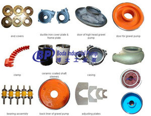 China Pump Factory (OEM)