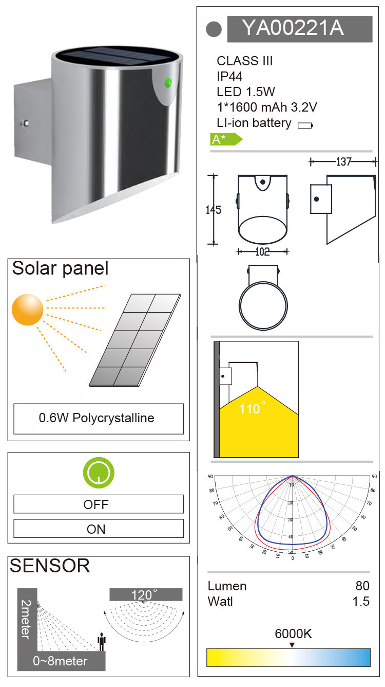 Outdoor Lighting Wholesale LED Solar Garden Wall Light