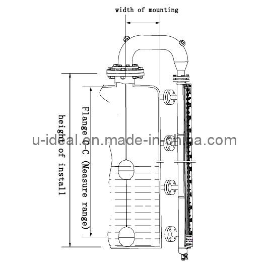 Magnetic Level Sensor-Float Level Measurement-Magnetostrictive Level Transmitters -Side Top Mounting