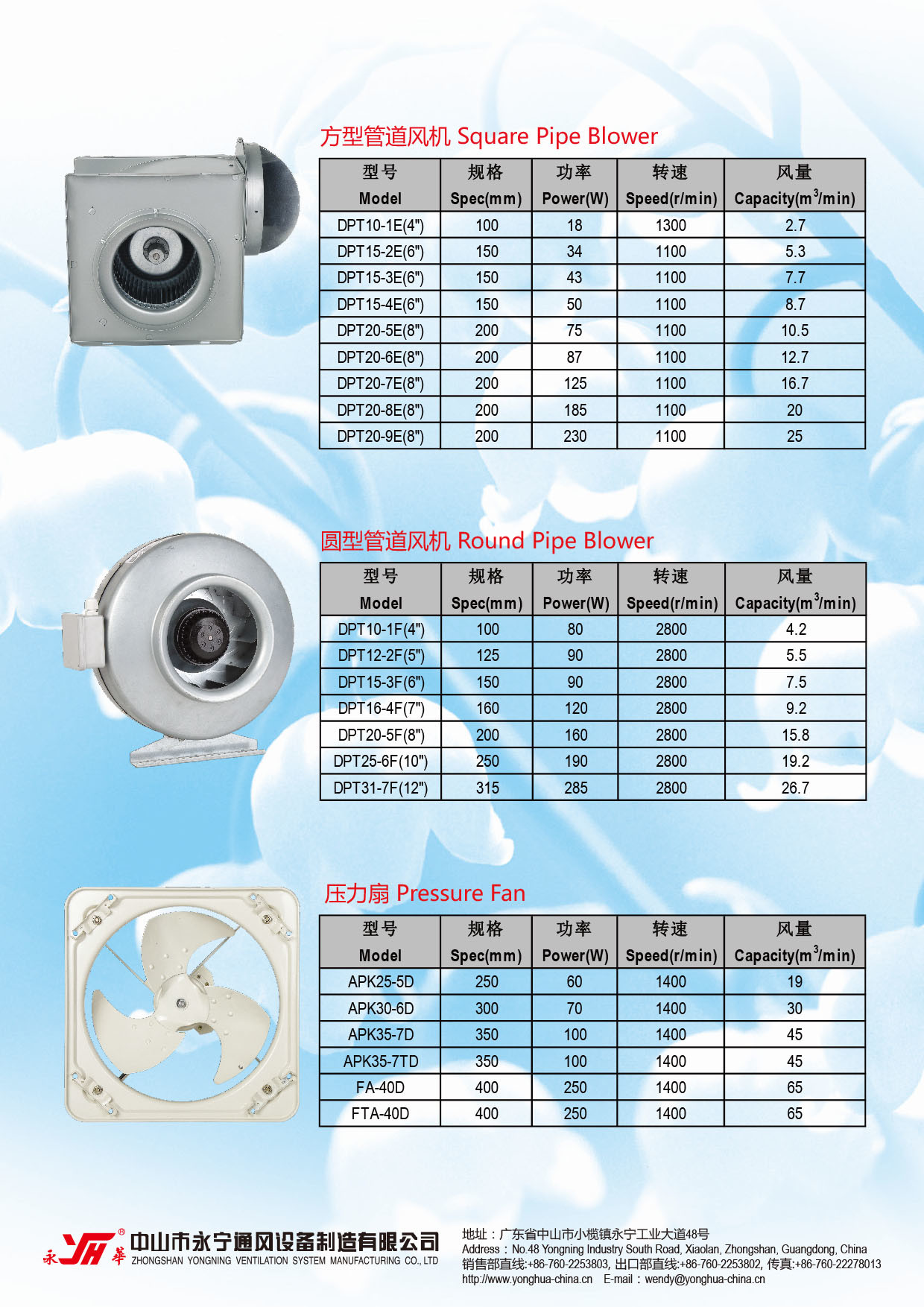 Industrial Electric Fan/Duct Fan/Centrifugal Fan