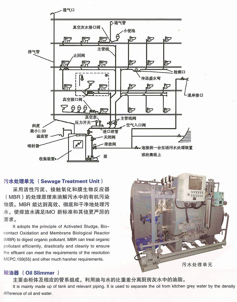 CCS Certificate Marine Sewage Disposal Equipment for 16 Persons
