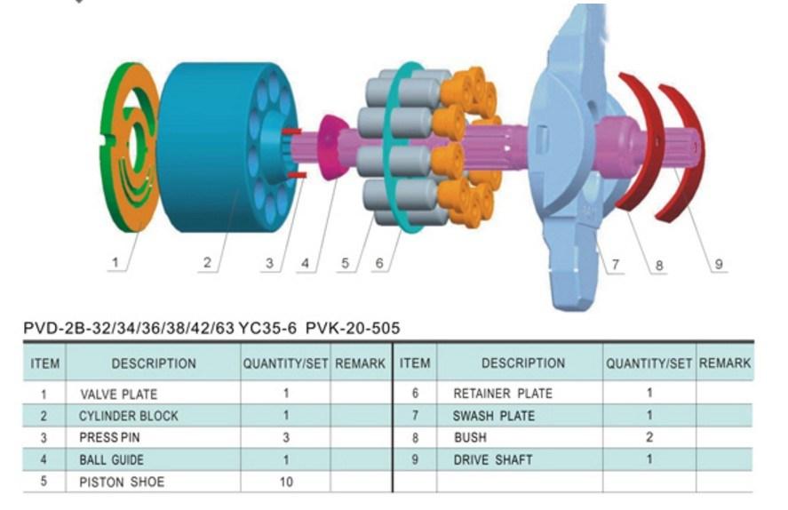 NACHI Piston Pump Engine Parts PVD-2b-32/34/36/38/40 Plunger Pump Hydraulic Oil Pump Spare Parts