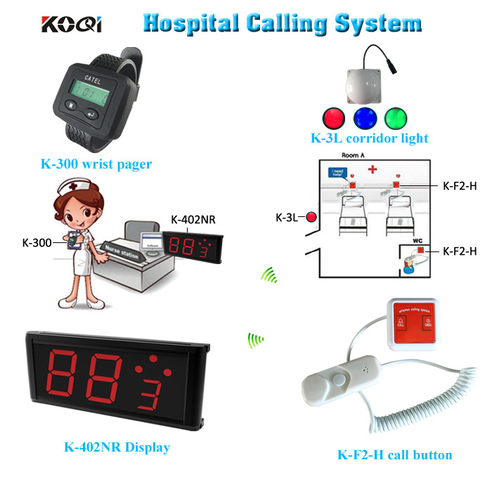 Emergency Call System for Hospital Room Light K-3L with 2 Key Button K-F2-H